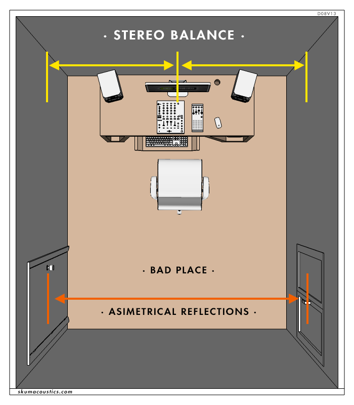 Detail - Stereo balance
