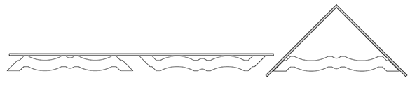 Kotka - posicions